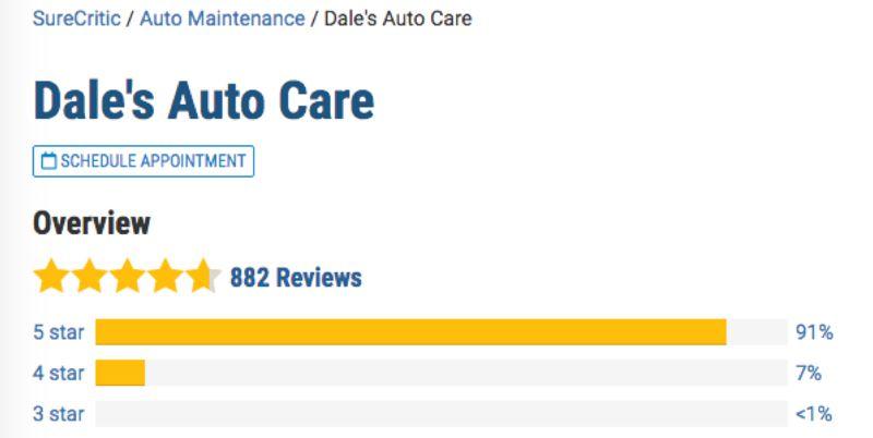 Surecritic Reviews Totals
